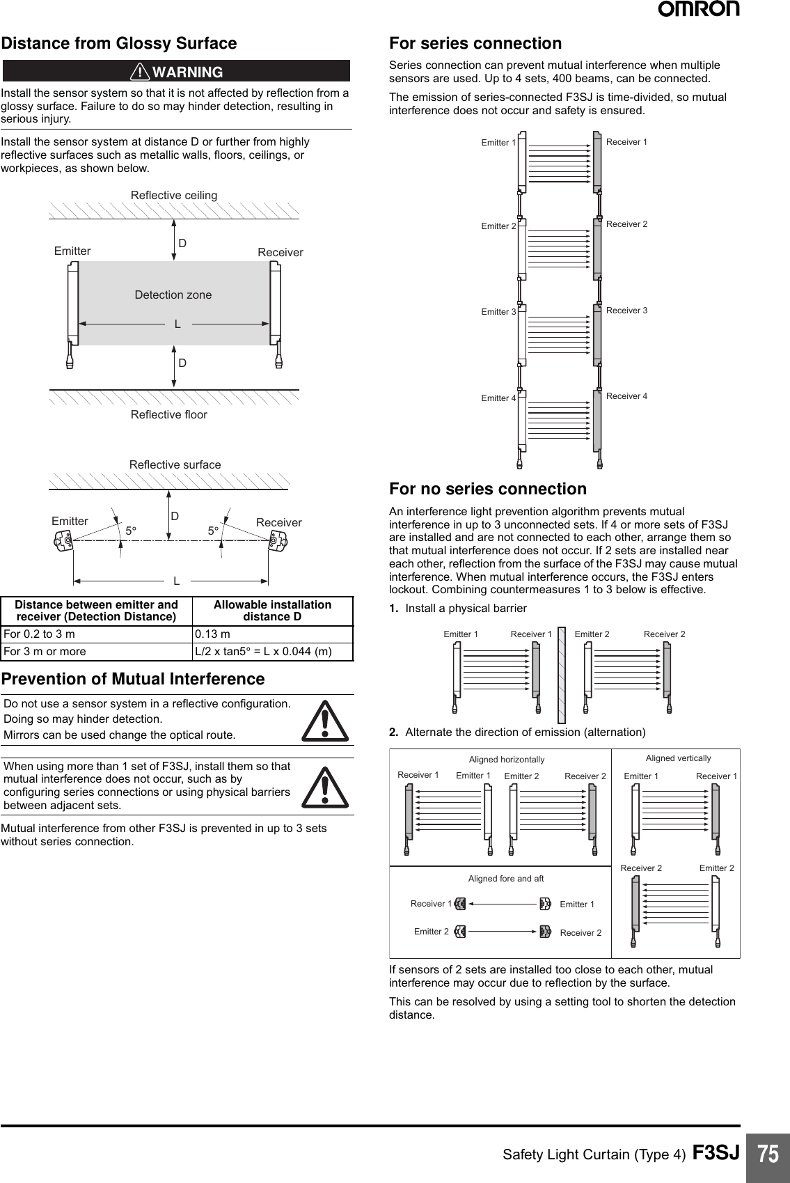 hight resolution of wiring diagram receiver and emitter in a plc