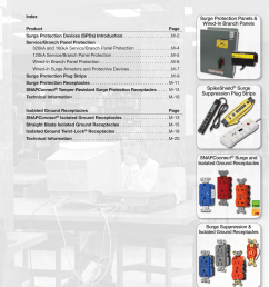hubbell wiring device kellems spikeshield power quaility products 101054 catalog [ 1257 x 1632 Pixel ]