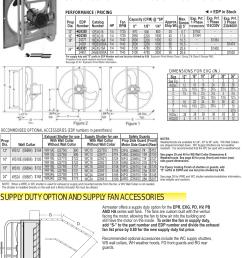 airmaster ca30wc fan motor wiring diagram [ 1112 x 1574 Pixel ]