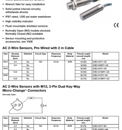 omron industrial components solution selection guide 2014 2015 proximity sensor 2wire ac inductive prox switch e2e2ac series [ 1041 x 1561 Pixel ]