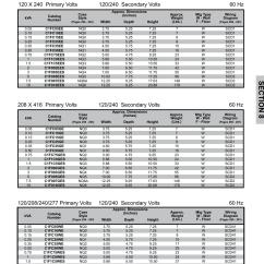 Hps Fortress Wiring Diagram Underfloor Heating Hammond Power Solutions 1p Catalog Page Brochure