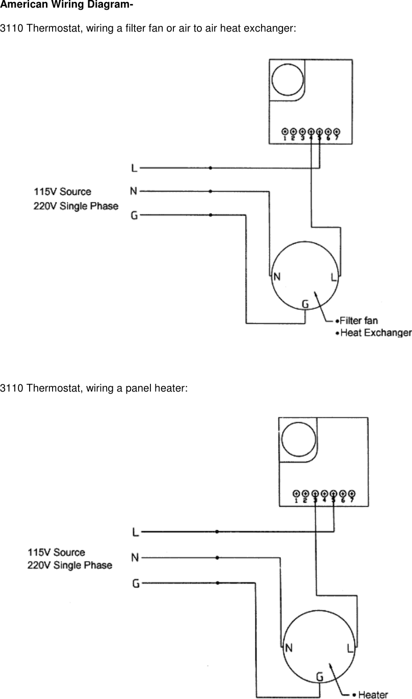 Rittal Thermostat Assembly Instructions