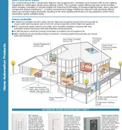 leviton 5613 3 way switch wiring diagram [ 1149 x 1604 Pixel ]