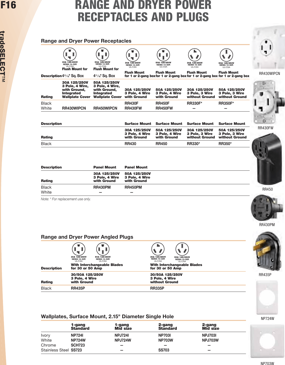 hight resolution of 231257 catalog 3 hubbell wiring systems nsobx10 netselect structured wiring 2018 gauge