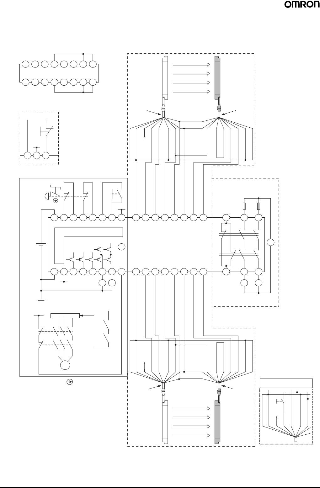 Omron F3SJ Safety Light Curtain Datasheet