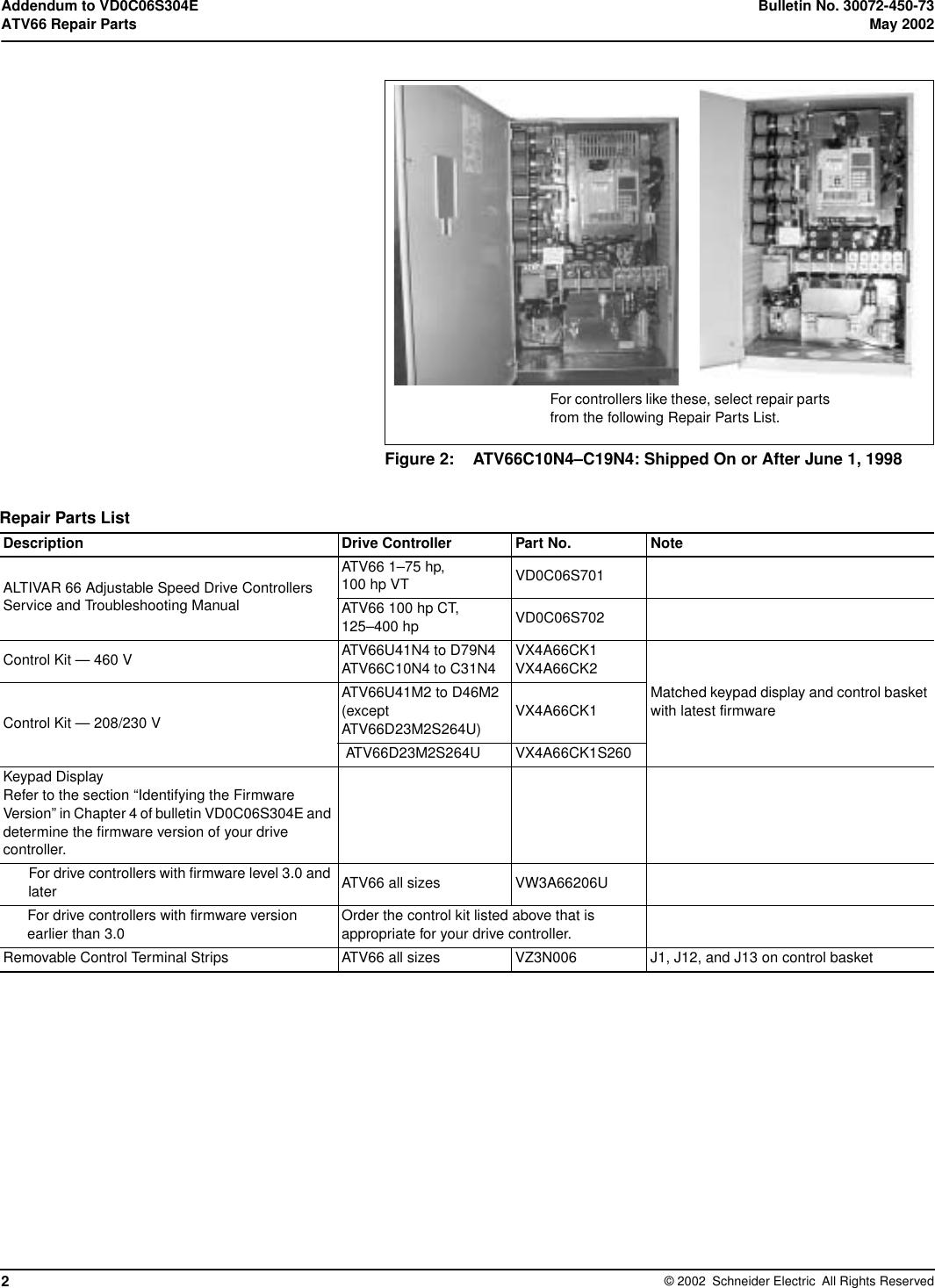 Spare Parts Manual Citroen C4