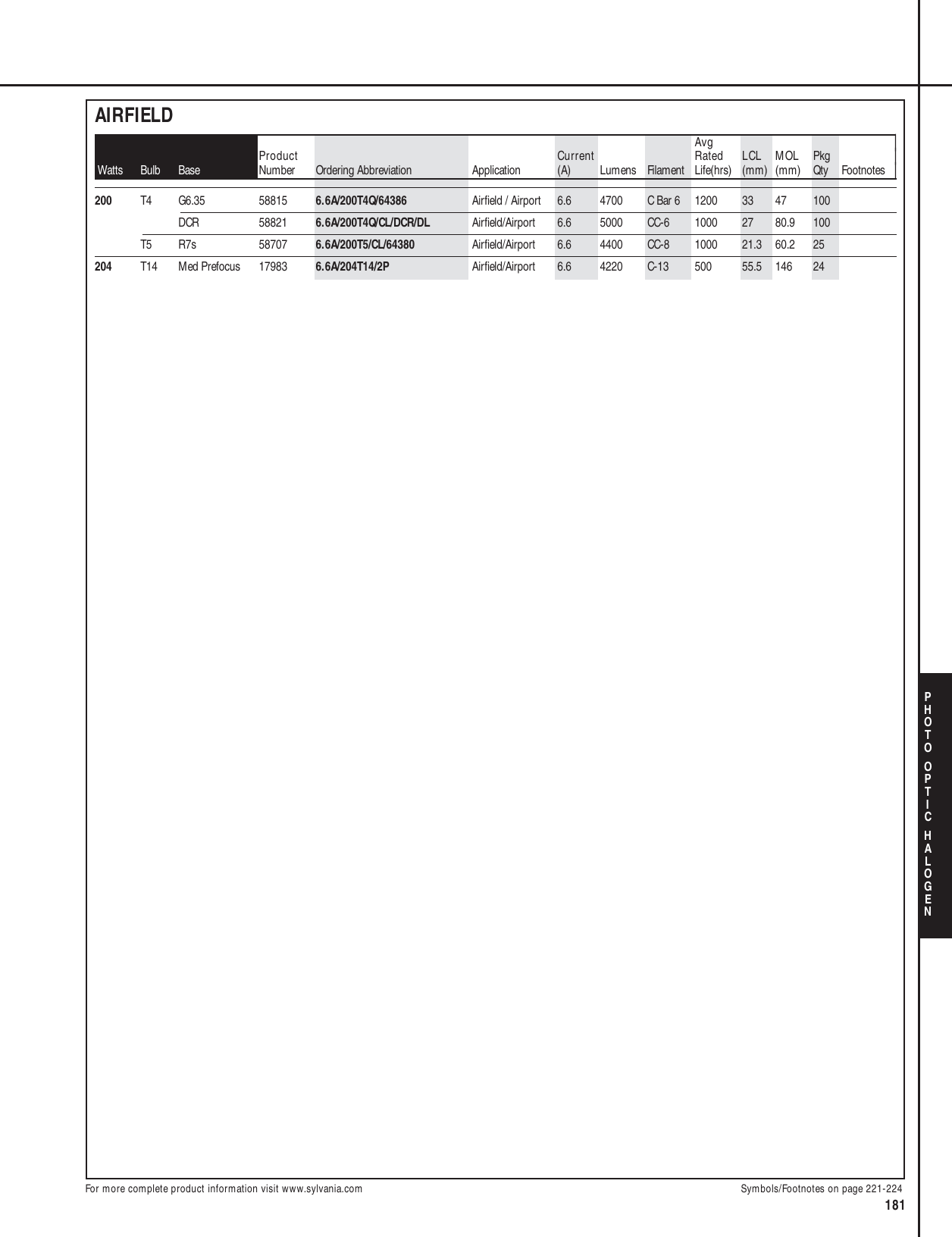 COMPAXE CWA-1200 WINDOWS DRIVER