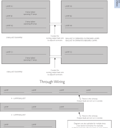 ballast wiring diagram wiring diagram on advance hid pocket troubleshooting guide on product detail manual on lighting  [ 1108 x 1499 Pixel ]