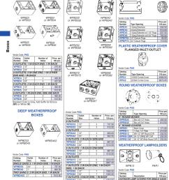 fse 2013 ford focu fuse box [ 833 x 1151 Pixel ]