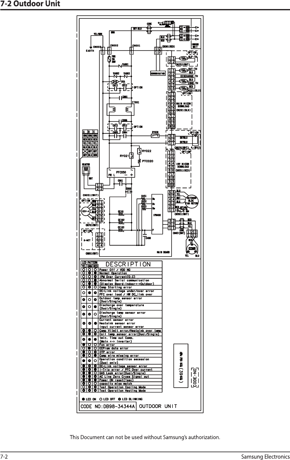 24EWC SM 700558 Service Manual