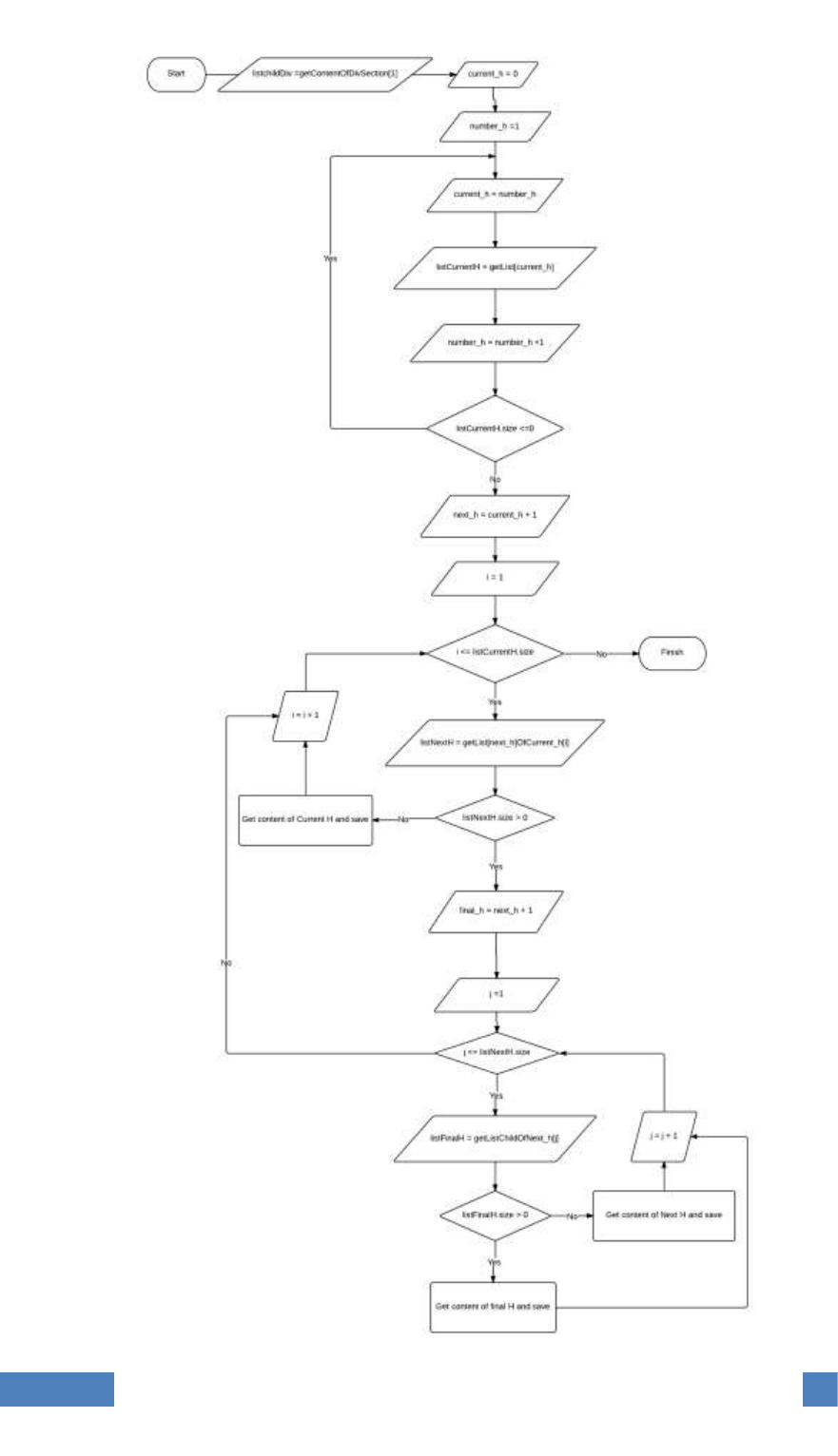 Capstone Project Guide Line