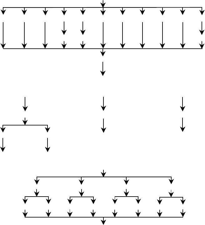 Hydrolab Quanta User Manual