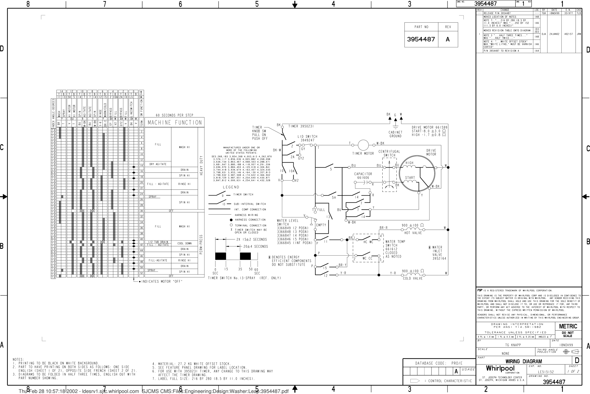 hight resolution of kenmore washer wiring diagram