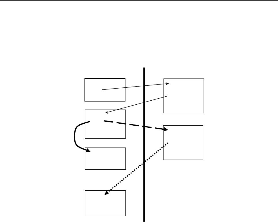 Programming Manual