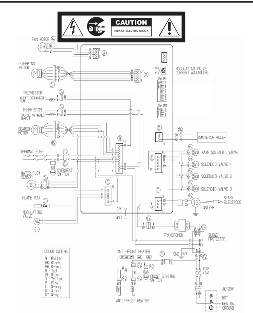 REU 2532 W Service Manual 08 03.pmd Rinnai