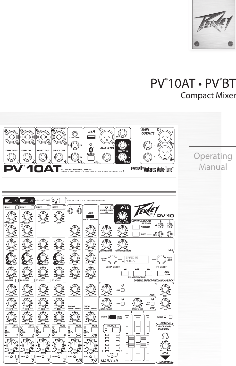 Peavey Electronics PV10 Audio Mixer User Manual 15 PV 10AT