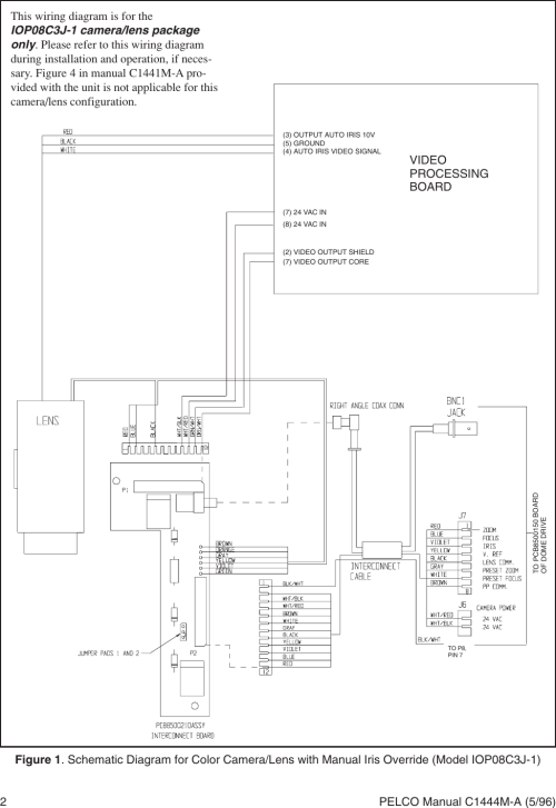 small resolution of page 2 of 2 pelco pelco camera lens iop08c3j 1