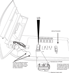 security camera wiring schematics also ptz controller with dvr wiring diagram likewise samsung pelco  [ 919 x 913 Pixel ]