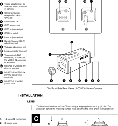 dome security cameras wiring diagram ge alarm system cctv security cameras wiring home security camera wiring [ 975 x 1421 Pixel ]