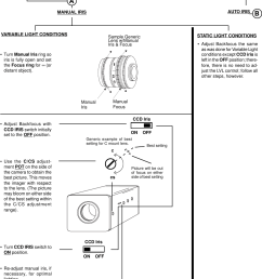 pelco ccd camera wiring diagram wiring liry on ip ptz wire diagram  [ 978 x 1422 Pixel ]
