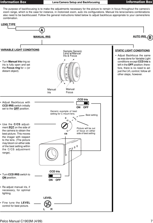 small resolution of  pelco ccd camera wiring diagram wiring liry on ip ptz wire diagram
