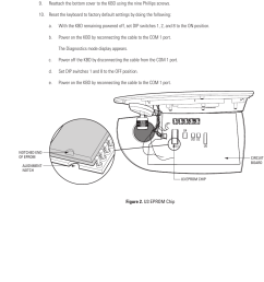 mesmerizing pelco keyboard wiring diagram photos [ 1011 x 1464 Pixel ]