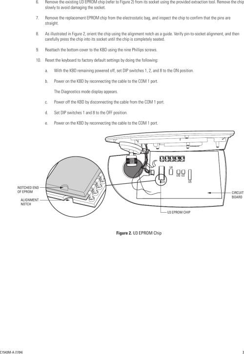 small resolution of mesmerizing pelco keyboard wiring diagram photos