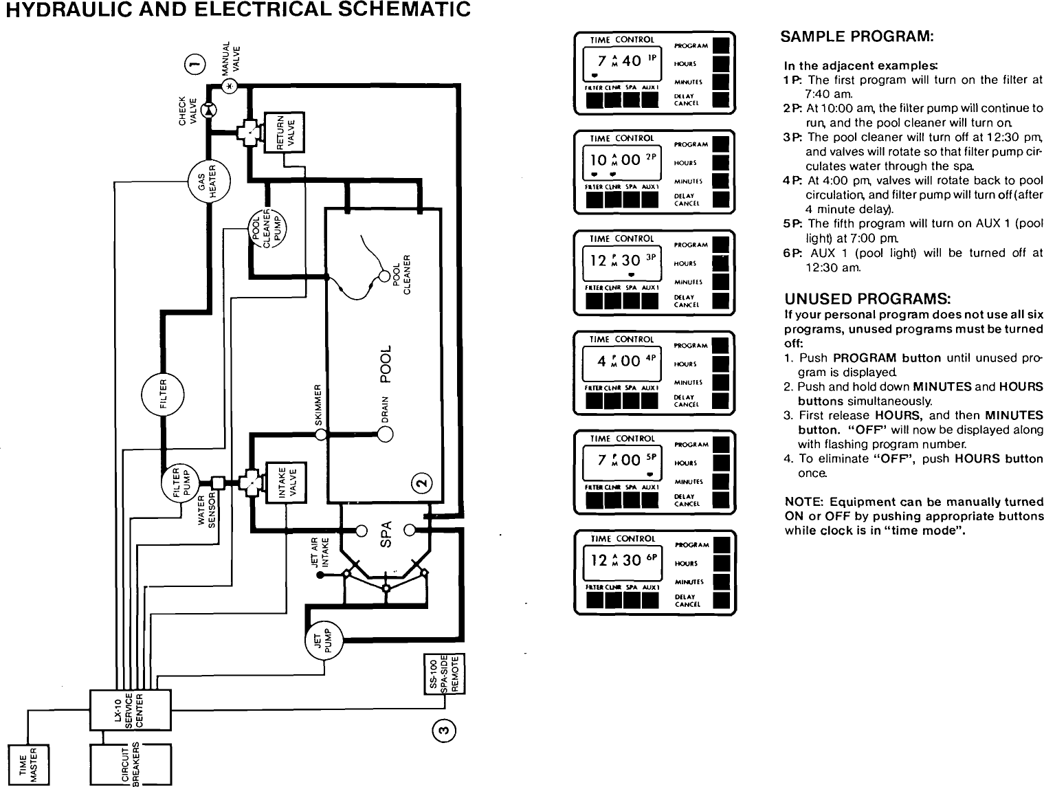 1998 honda crv wiring diagram repair guides diagrams terrestrial food web fuse box for cr v imageresizertool com