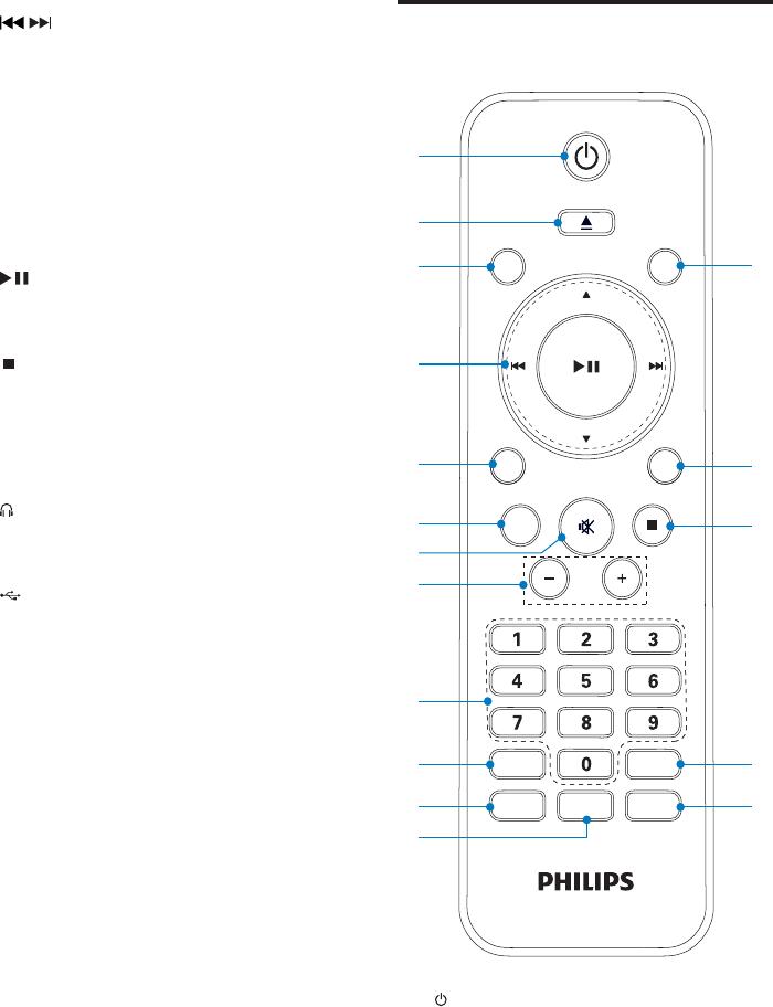 Philips DCM292/37 DCM292_37_UM_V3.0 User Manual Mode D