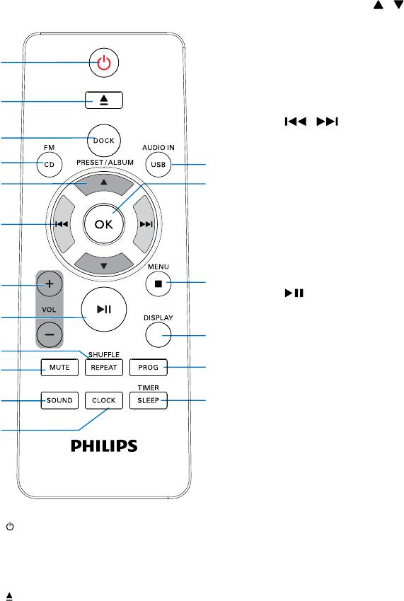 Philips DCM3160/12 User Manual Mode D'emploi Dcm3160 12