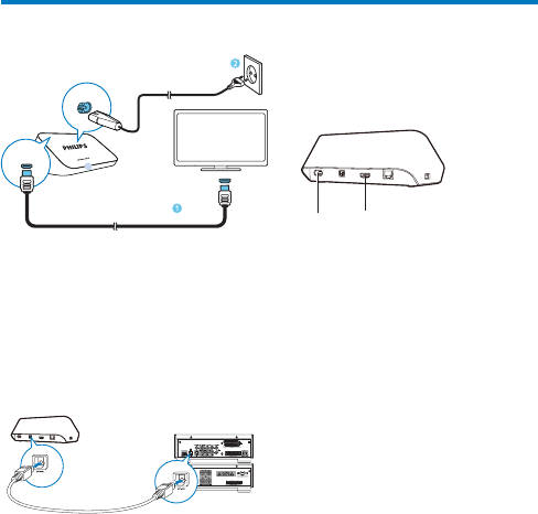 Philips HMP7100/12 User Manual Upute Za Uporabu Hmp7100 12