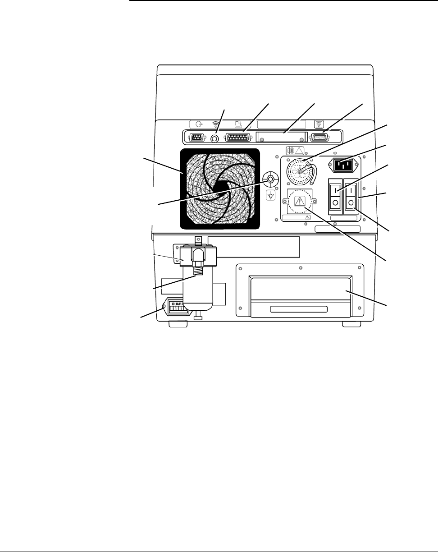 Philips V200 Users Manual Esprit Ventilator Operator's