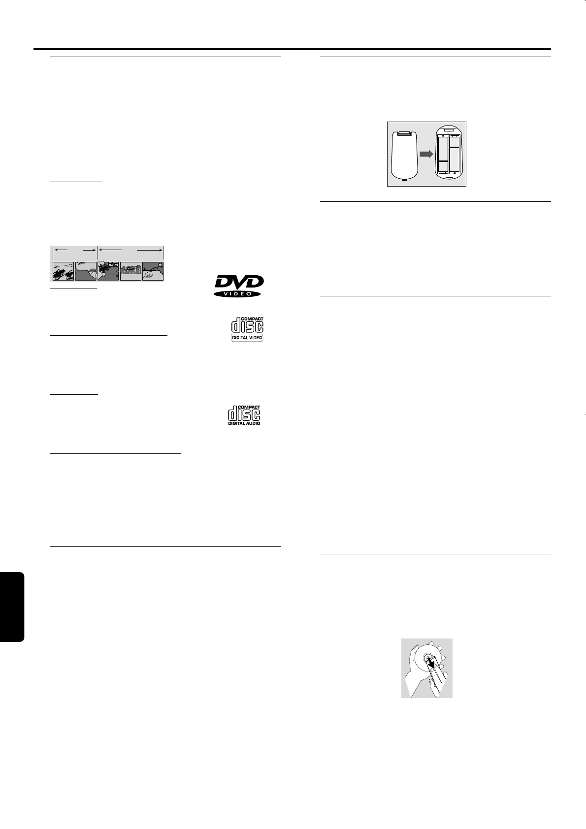 Philips Spis TreÅ ci Dvd952 021 Dfu Pol