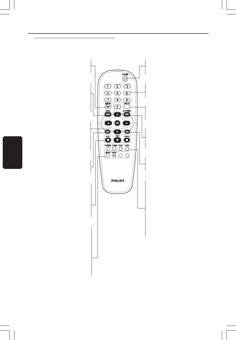 Philips 090 120_DVP3005_Dut_001a Dvp3005 00 Dfu Nld
