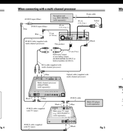 page 3 of 8 pioneer crd3782 a if not then 2038105installation manual avh  [ 2504 x 1139 Pixel ]