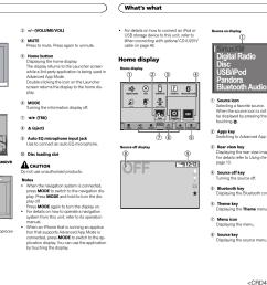 extraordinary pioneer avh x3500bhs wiring diagram ideas best image avh p1400dvd wiring diagram wiring diagram for pioneer avh x2500bt [ 1243 x 859 Pixel ]