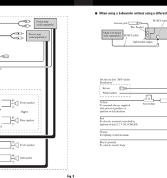 deh 6400bt pioneer deh p5200 users manual crd3154 a on deh 1600 wiring diagram deh  [ 3378 x 1117 Pixel ]