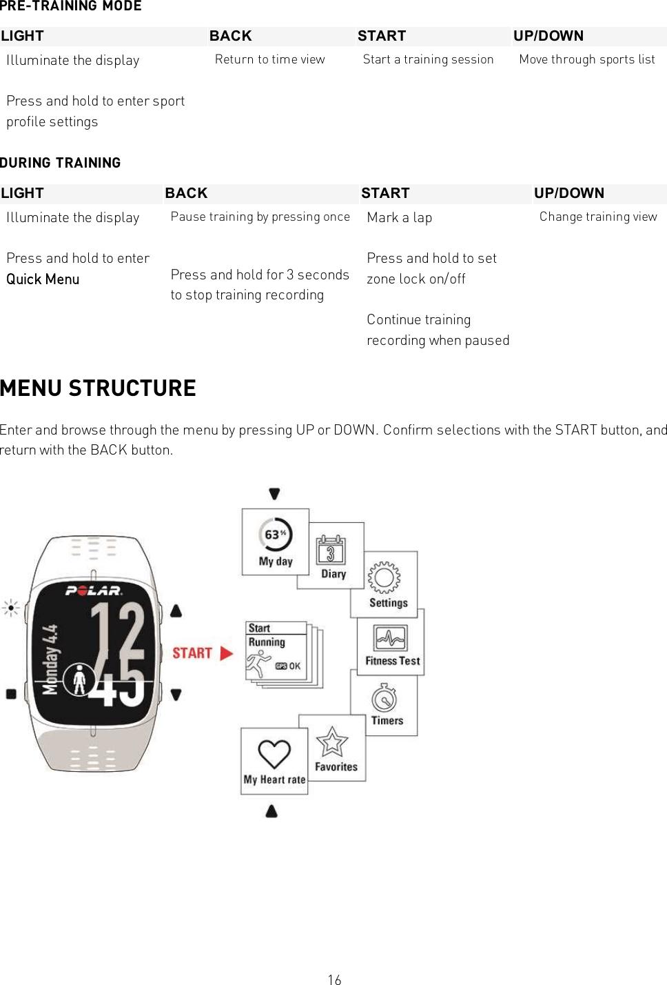 Polar Electro 2P M430 GPS sports watch with wrist-based
