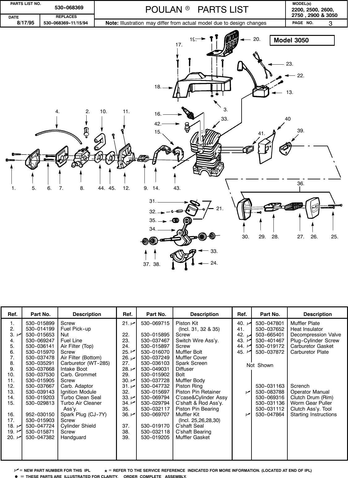 Poulan P2500 Parts Manual IPL, 2200, 2500, 2600, 2750