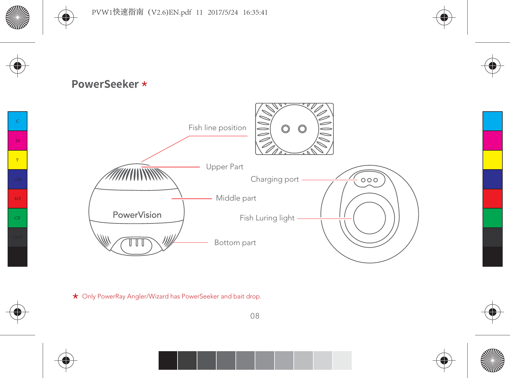 Powervision Tech PRA10 PowerRay User Manual
