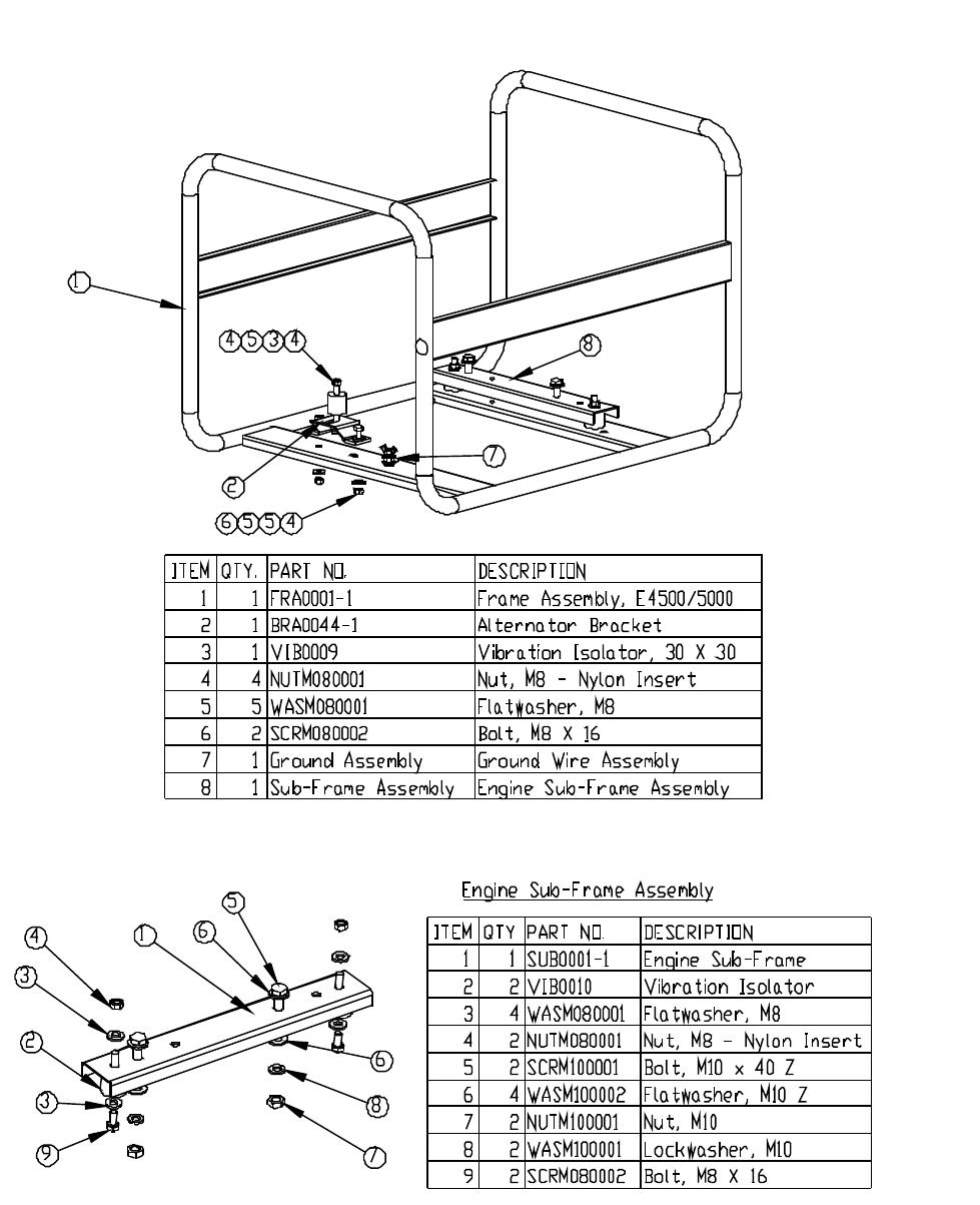 Pramac Portable Generator E Series Users Manual