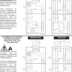 Zoeller Duplex Pump Control Panel Wiring Diagram Pace American Cargo Trailer Switch Vw Harness Works