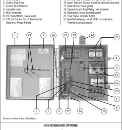 zoeller duplex pump control panel wiring diagram 2356 3 zoeller explosion proof simplex and duplex [ 1103 x 1551 Pixel ]