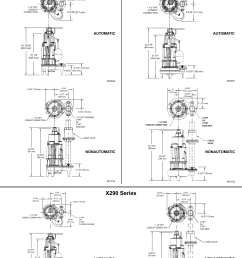 page 7 of 12 3282 1 zoeller 160 series explosion proof pumps owners manual user [ 1102 x 1543 Pixel ]