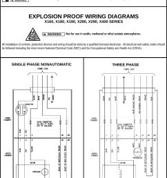 page 8 of 12 537016 3 zoeller x160 series owners manual fm2298 hazardous environment [ 1103 x 1550 Pixel ]