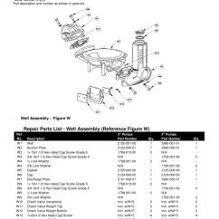 Duplex Pump Control Panel Wiring Diagram Rotork Iq35 Hydromatic