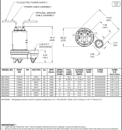 page 2 of 3 539762 2 barnes series 3se l sewage ejector pump specification [ 1125 x 1580 Pixel ]