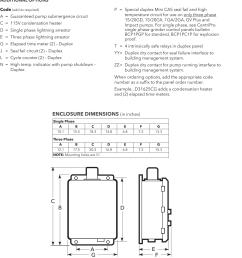 540223 2 centripro ses d10020 d32232 duplex control panel technical brochure [ 1172 x 1614 Pixel ]