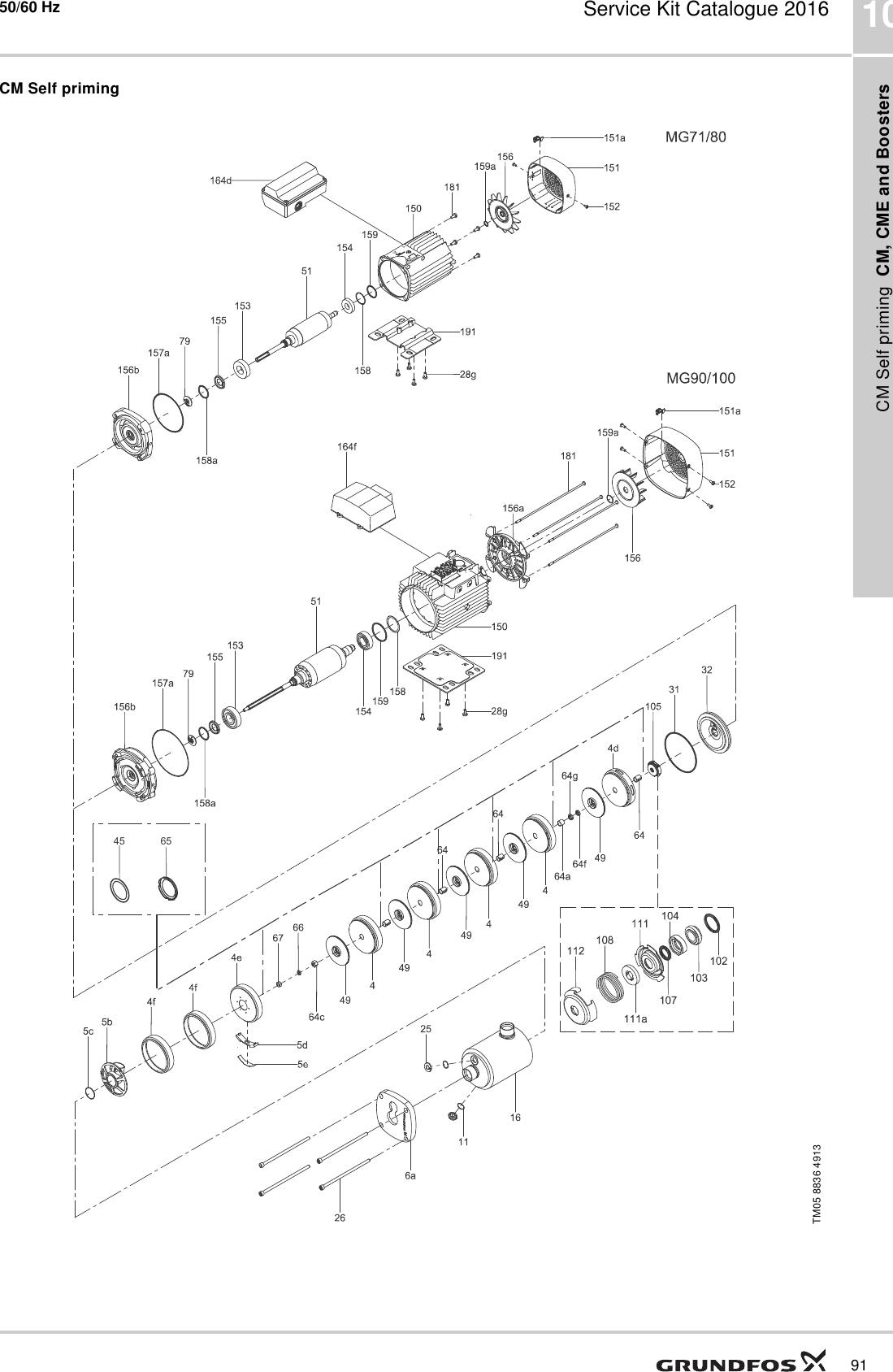 User's manual of Maytag Mmv4205ba Repair Service Manual