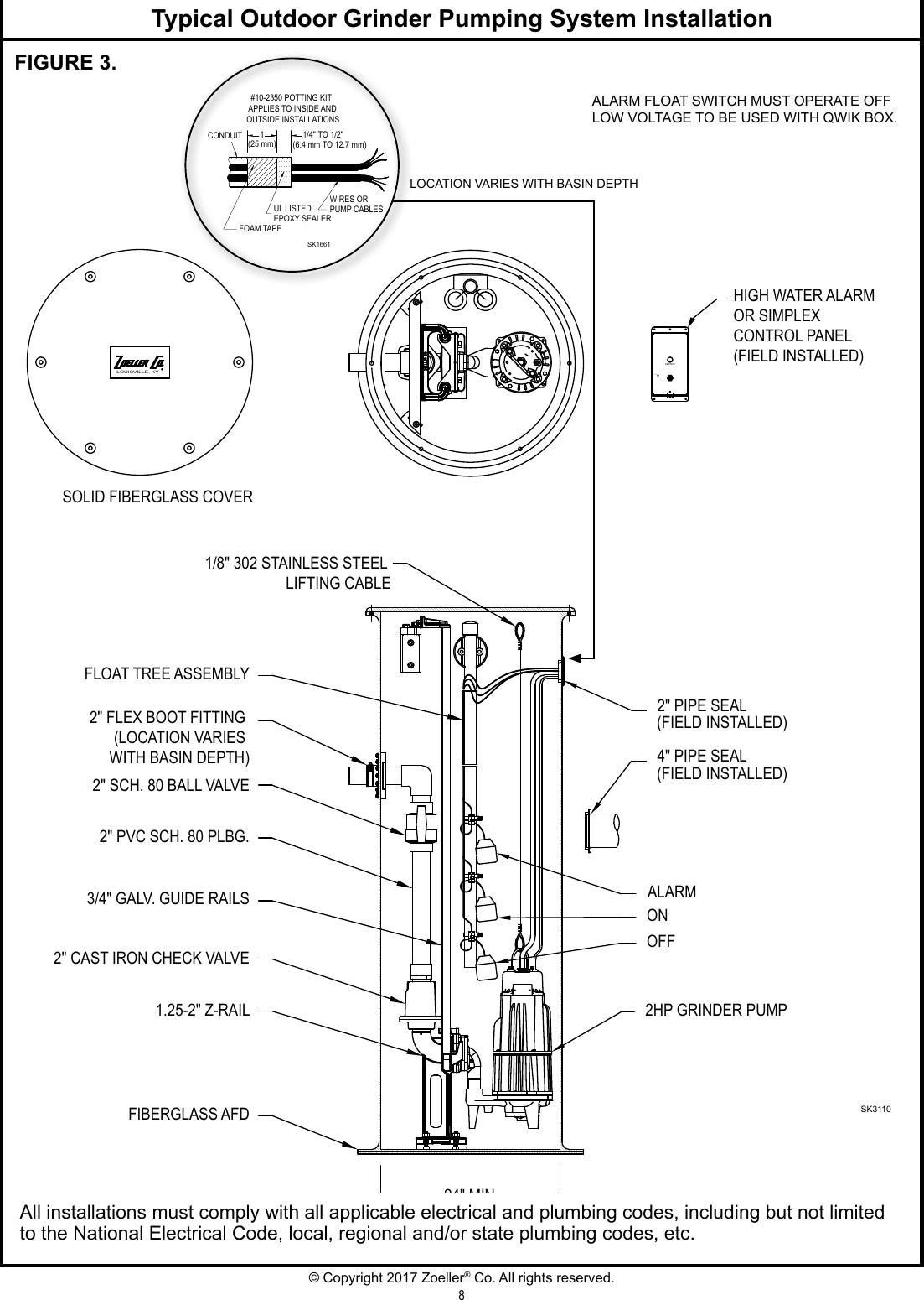 Zoeller Sump Pump Diagrams : 26 Wiring Diagram Images